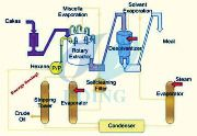 solvent-extraction-plant-flowchart-1